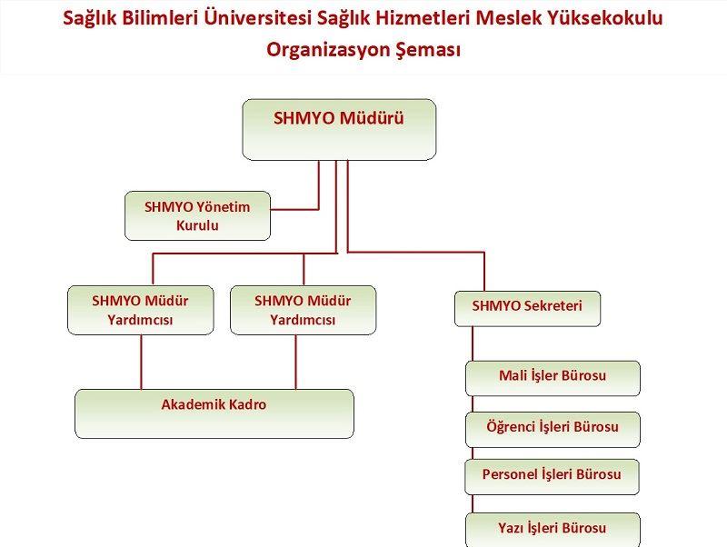 org_sema_shmyo